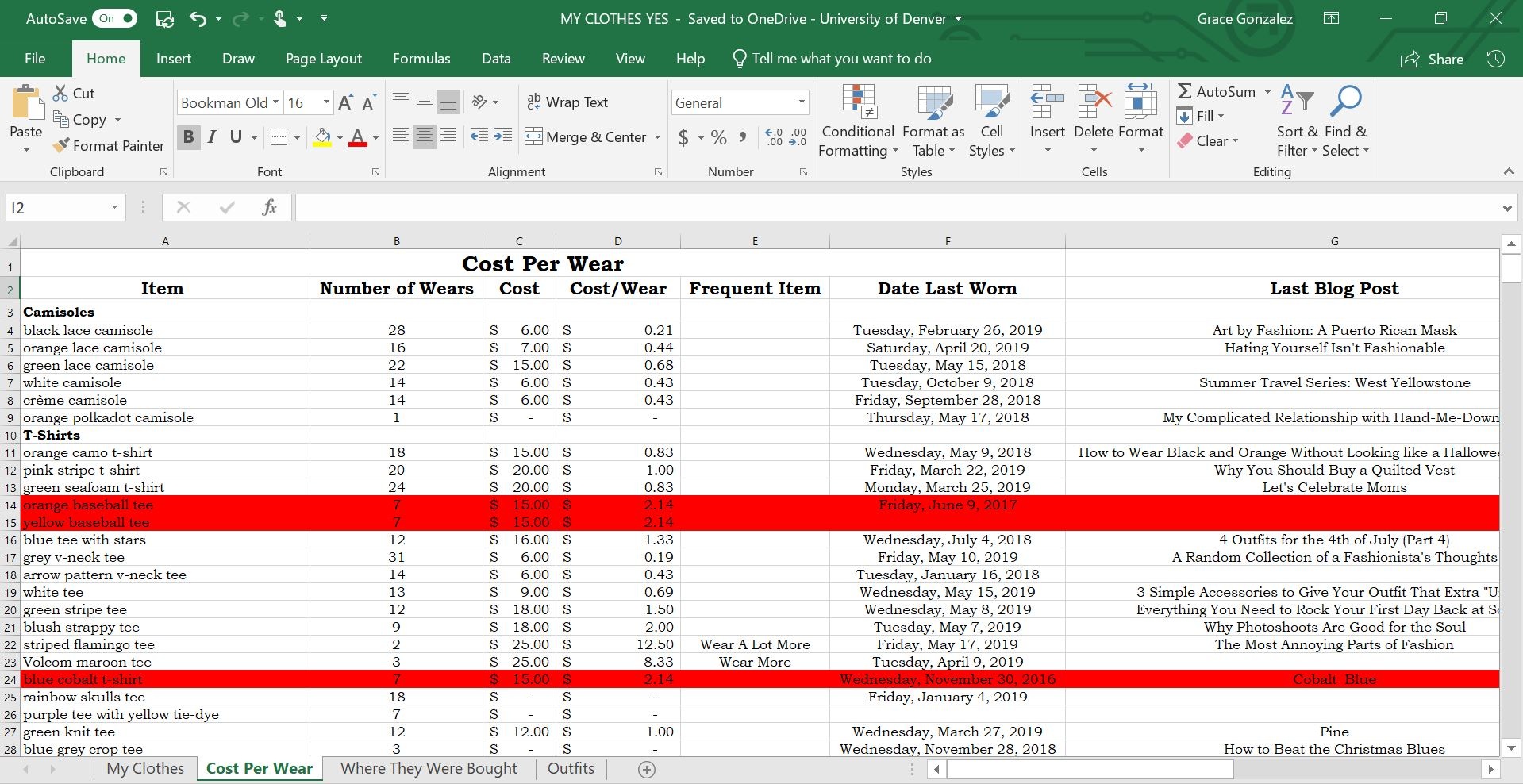 cost per wear, excel spreadsheet, affordable clothing